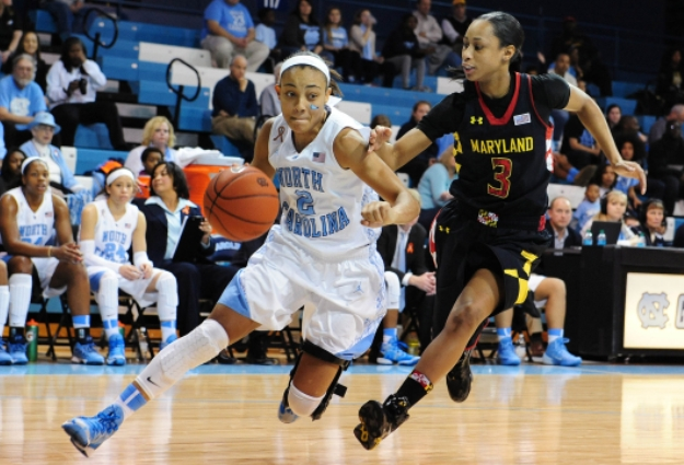 Throwback Thursday: No. 13 Tar Heel Women Host No. 20 Wolfpack